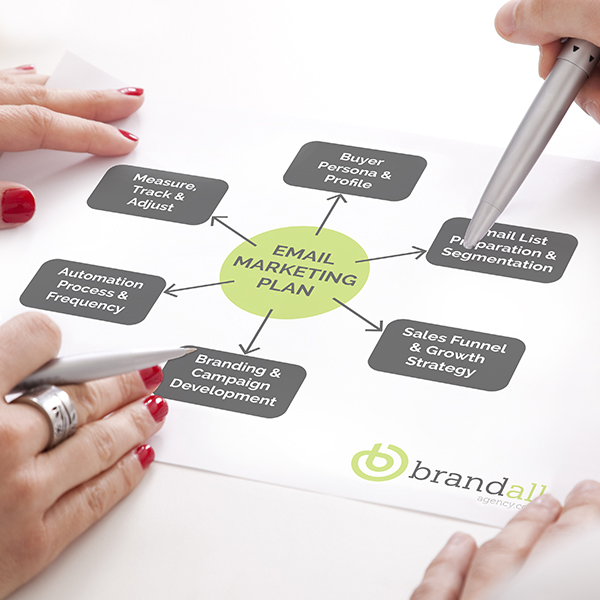Brandall Agency Email Marketing