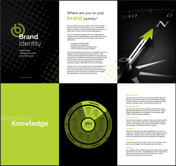 Brandall Agency Brand Management E-book Download