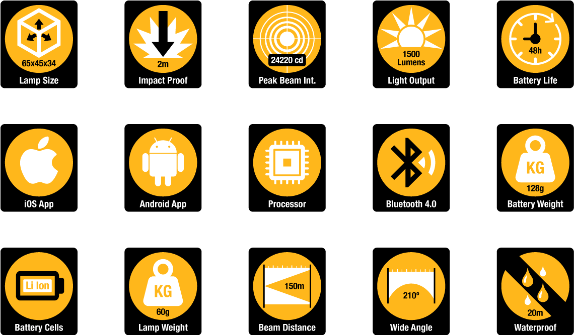 Brandall Agency Project - Carbi Brand Specification Icons